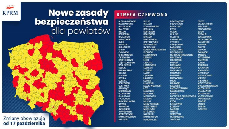 Warszawa w czerwonej strefie…